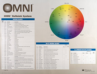 Omni Refinish System Tint Guide Poster